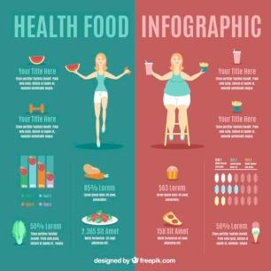 Créer une infographie attrayante - image freepik