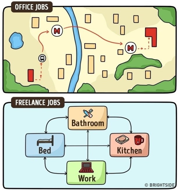 freelance-difference-bureau-trajet-esprit-freelance.jpg