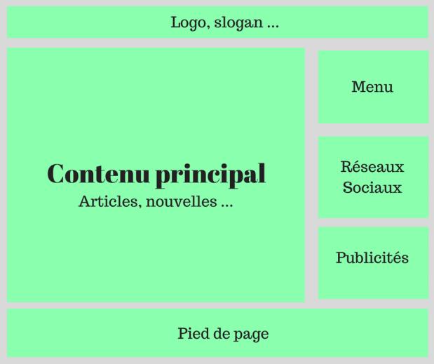 contenu-principal-site-schema-conseils-esprit-freelance