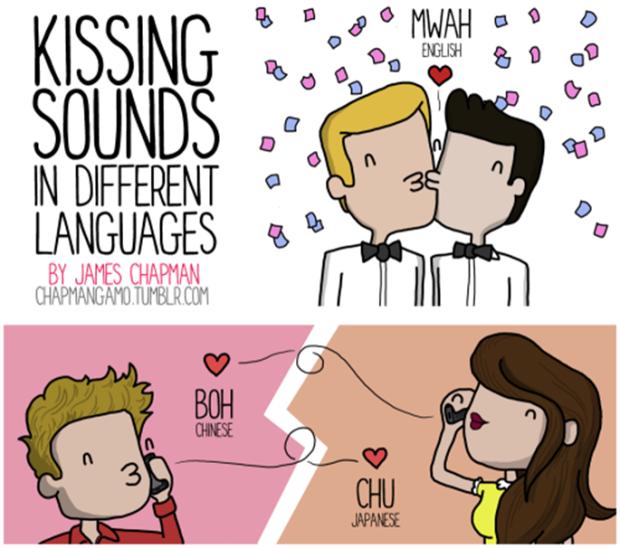 Bisou-en-plusieurs-langue-esprit-freelance